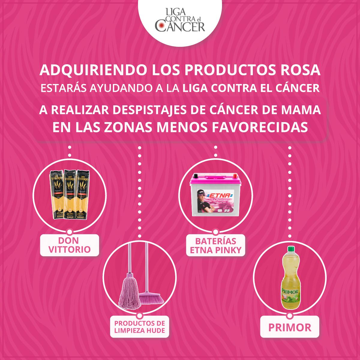 Productos rosa