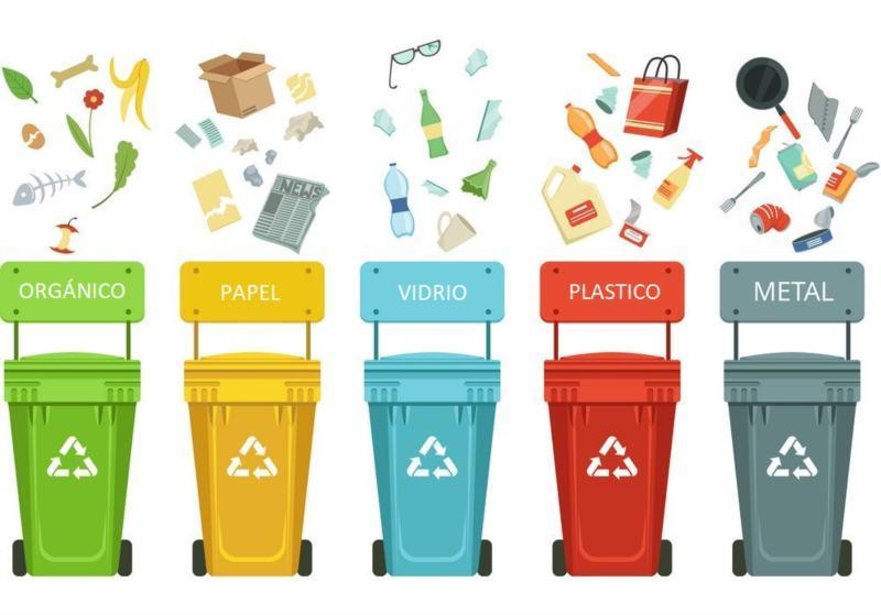 Separar la basura